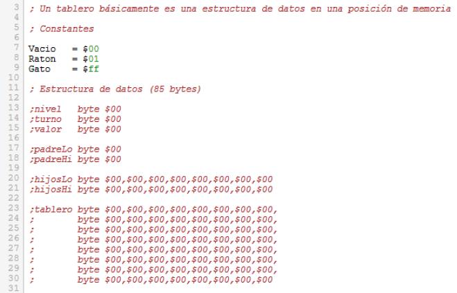 Estructura datos tablero